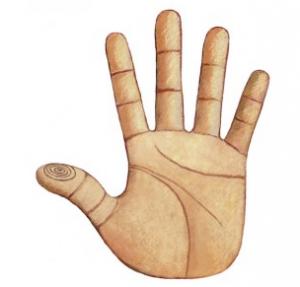 Right thumb